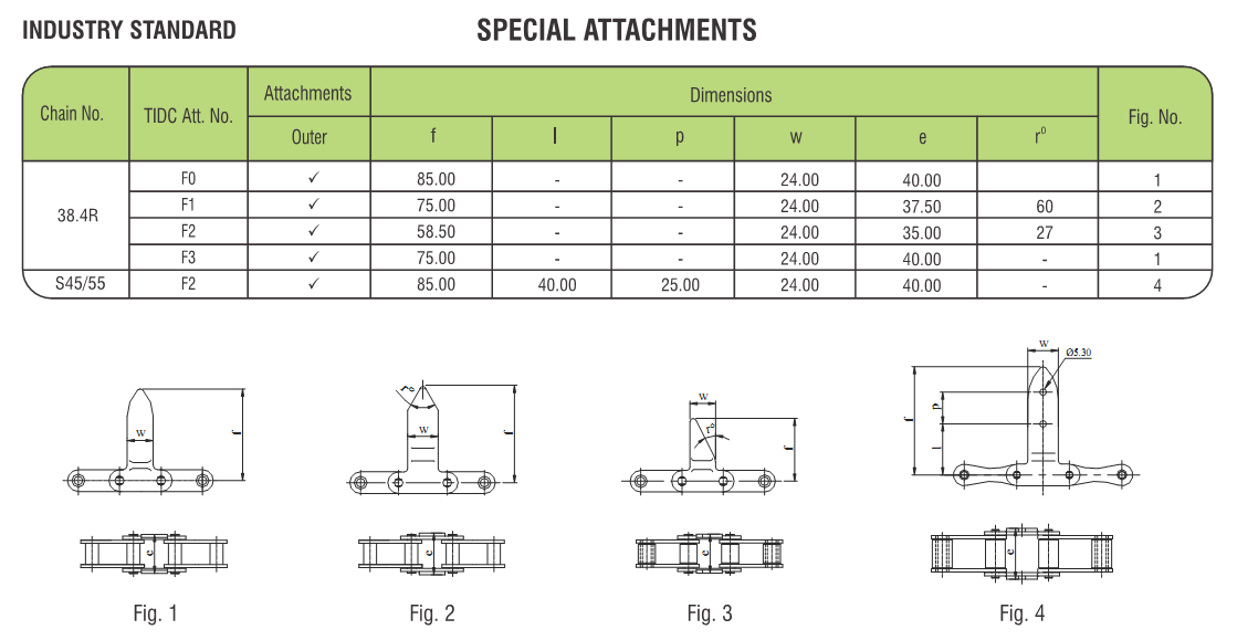 Special Attachment Chains | Rombo Chain